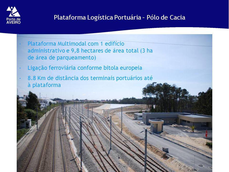 Plataforma Logística Portuária – Pólo de Cacia