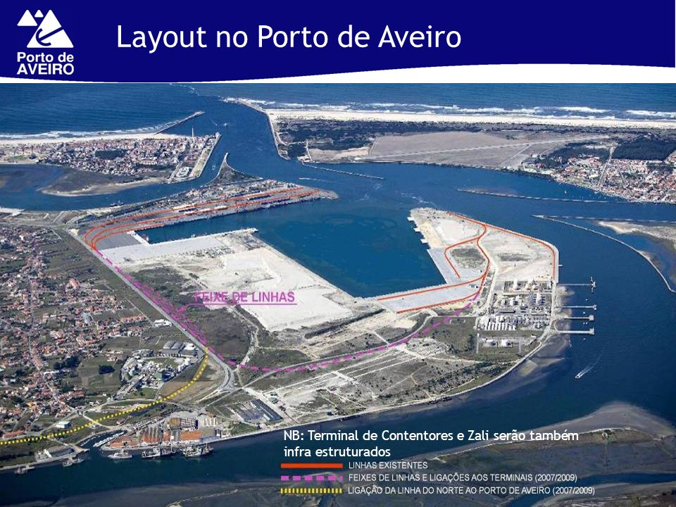 Layout no Porto de Aveiro