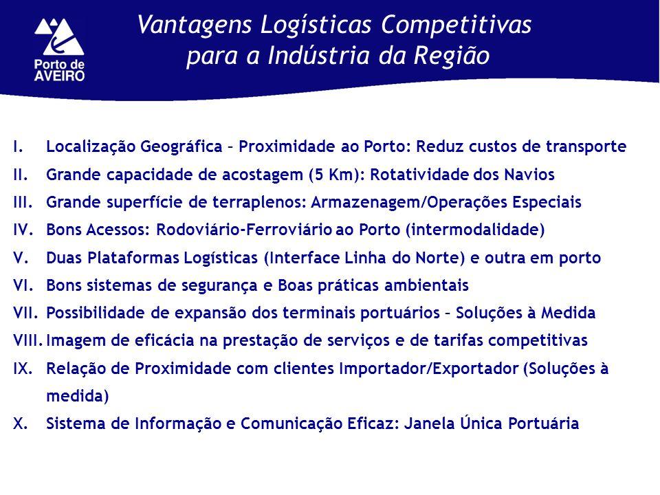 Vantagens Logísticas Competitivas para a Indústria da Região