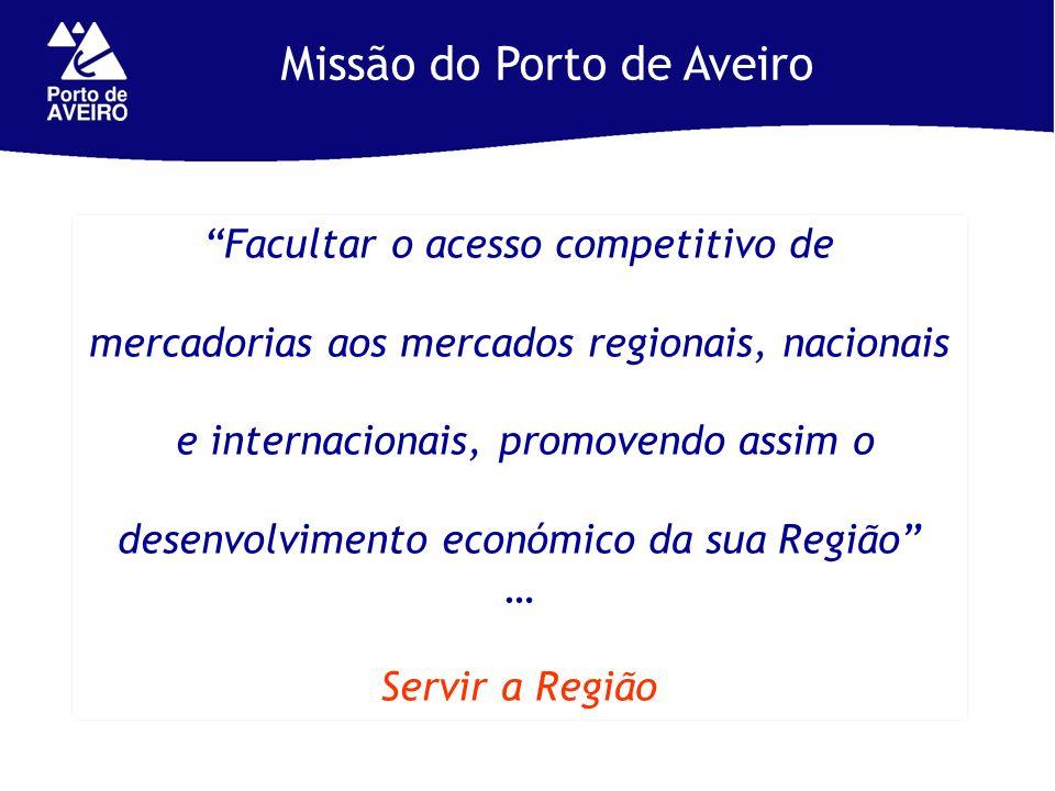Missão do Porto de Aveiro