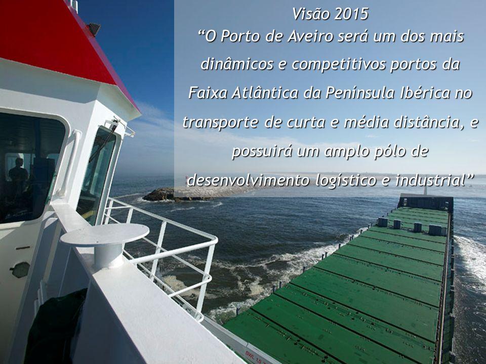 O Porto de Aveiro será um dos mais
