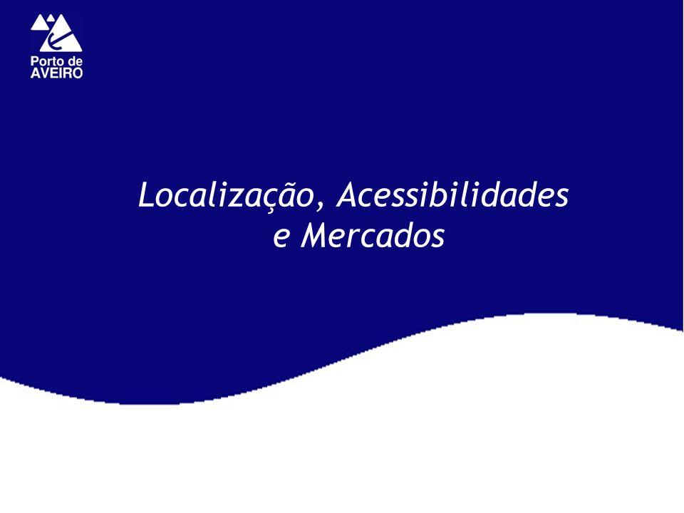 Localização, Acessibilidades
