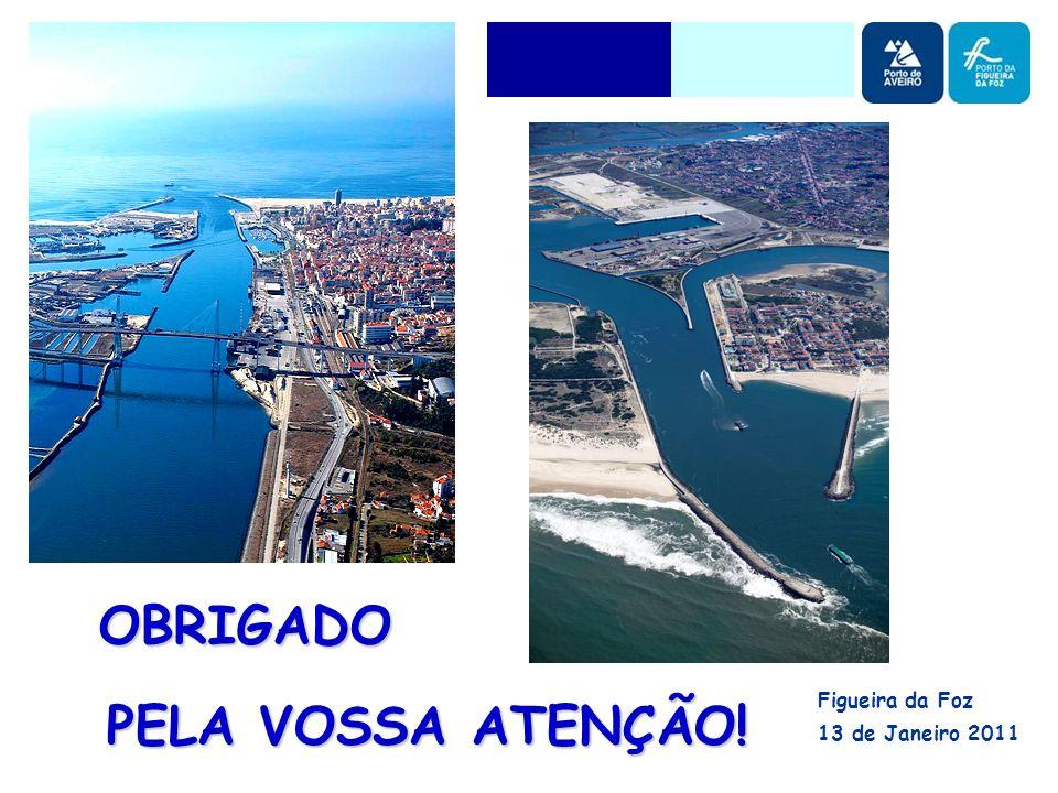 OBRIGADO PELA VOSSA ATENÇÃO! Figueira da Foz 13 de Janeiro 2011