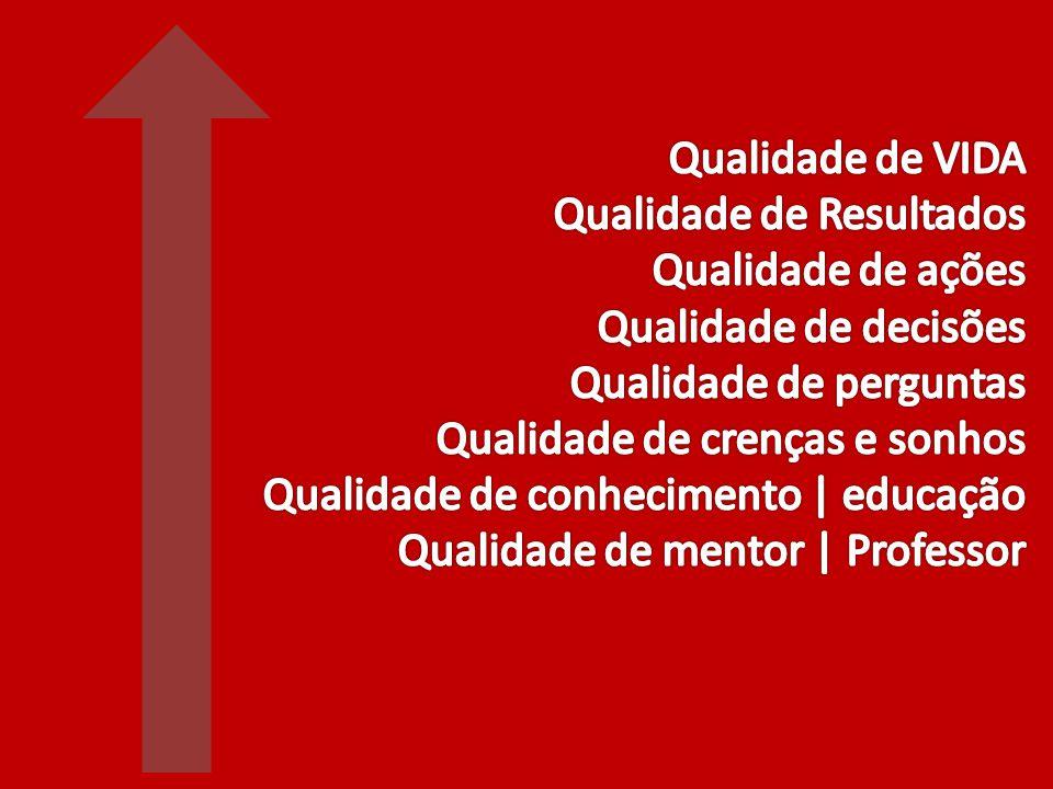 Qualidade de Resultados Qualidade de ações Qualidade de decisões
