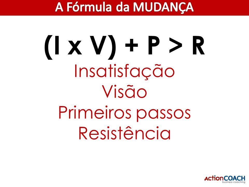 (I x V) + P > R Insatisfação Visão Primeiros passos Resistência