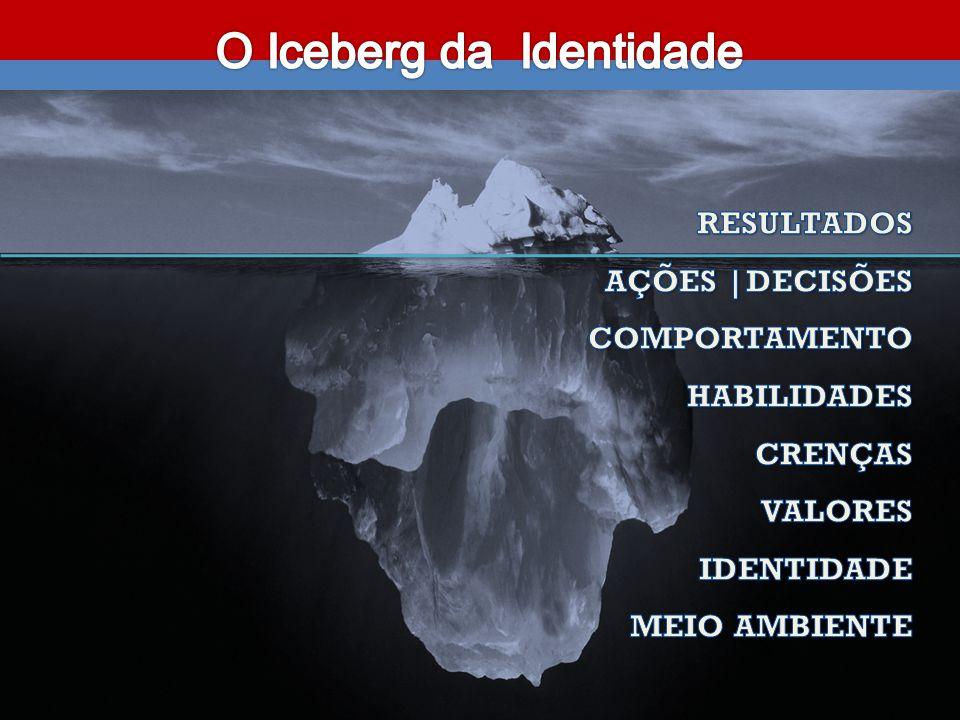 O Iceberg da Identidade