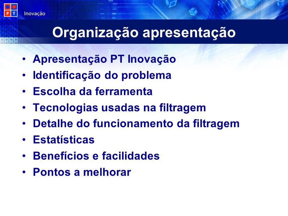 Organização apresentação