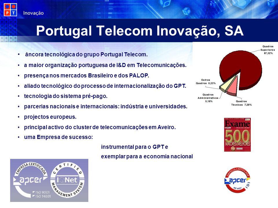 Portugal Telecom Inovação, SA