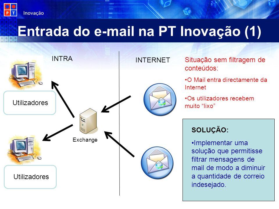 Entrada do e-mail na PT Inovação (1)