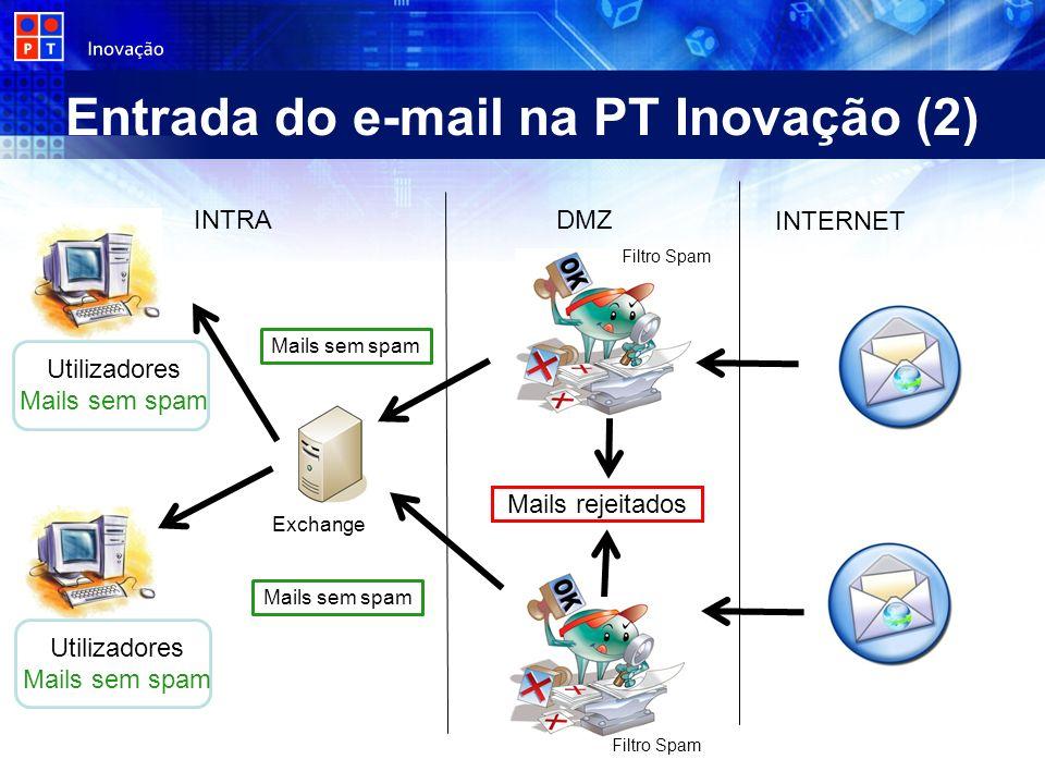 Entrada do e-mail na PT Inovação (2)