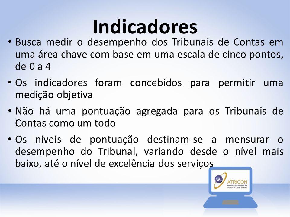 Indicadores Busca medir o desempenho dos Tribunais de Contas em uma área chave com base em uma escala de cinco pontos, de 0 a 4.
