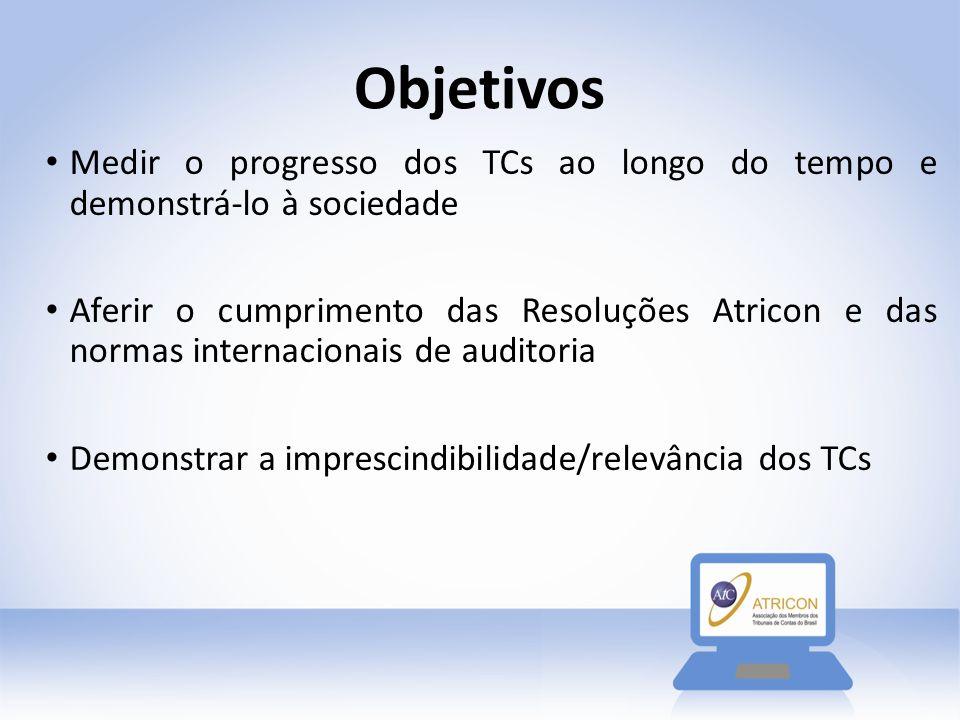 Objetivos Medir o progresso dos TCs ao longo do tempo e demonstrá-lo à sociedade.