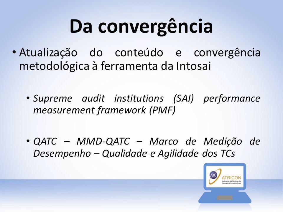 Da convergência Atualização do conteúdo e convergência metodológica à ferramenta da Intosai.