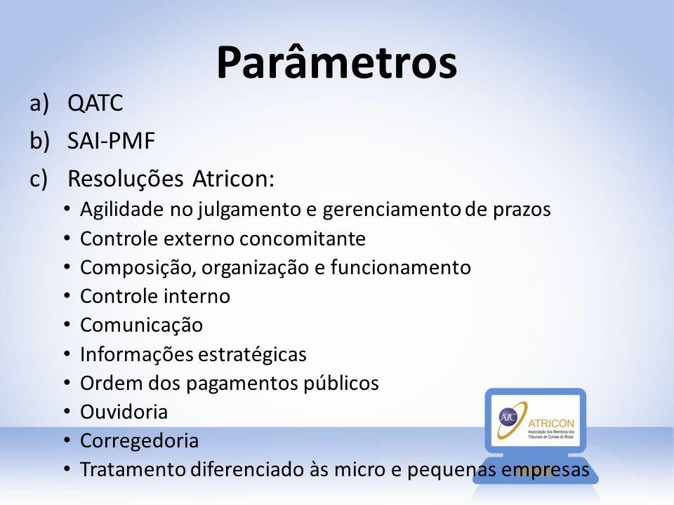 Parâmetros QATC SAI-PMF Resoluções Atricon: