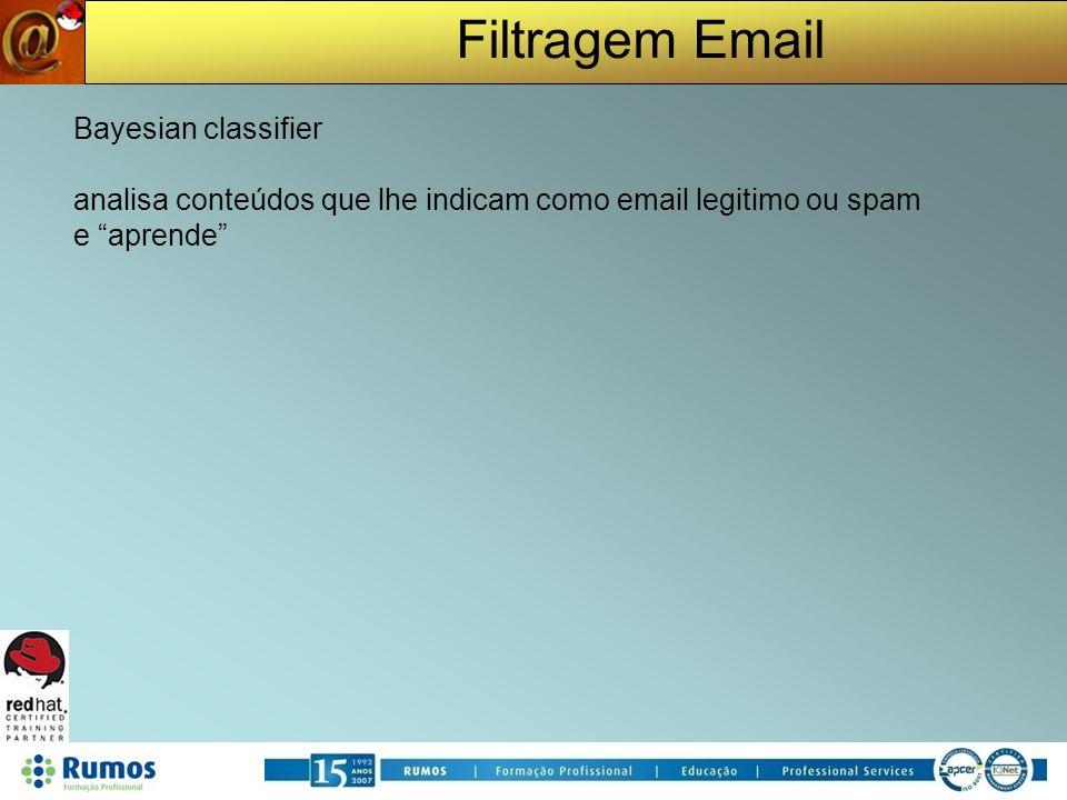 analisa conteúdos que lhe indicam como email legitimo ou spam