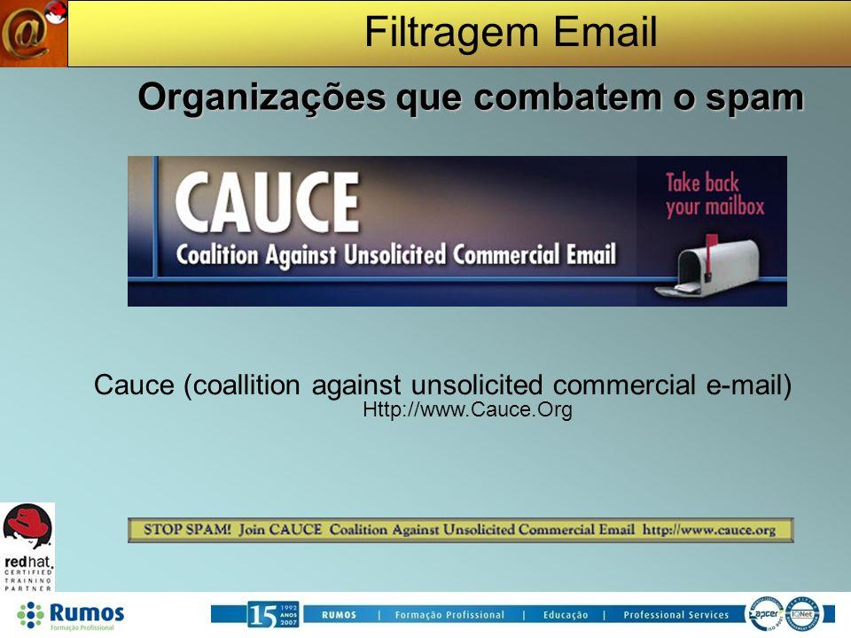 Organizações que combatem o spam