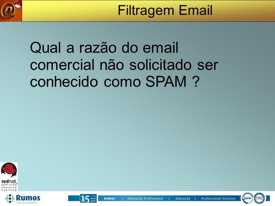 Qual a razão do email comercial não solicitado ser conhecido como SPAM