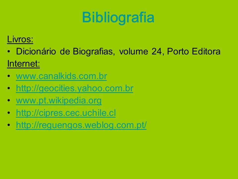Bibliografia Livros: Dicionário de Biografias, volume 24, Porto Editora. Internet: www.canalkids.com.br.