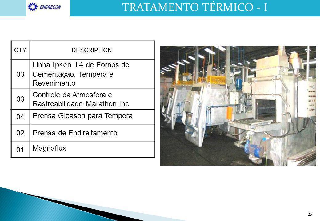 TRATAMENTO TÉRMICO - I QTY. DESCRIPTION. 03. Linha Ipsen T4 de Fornos de Cementação, Tempera e Revenimento.