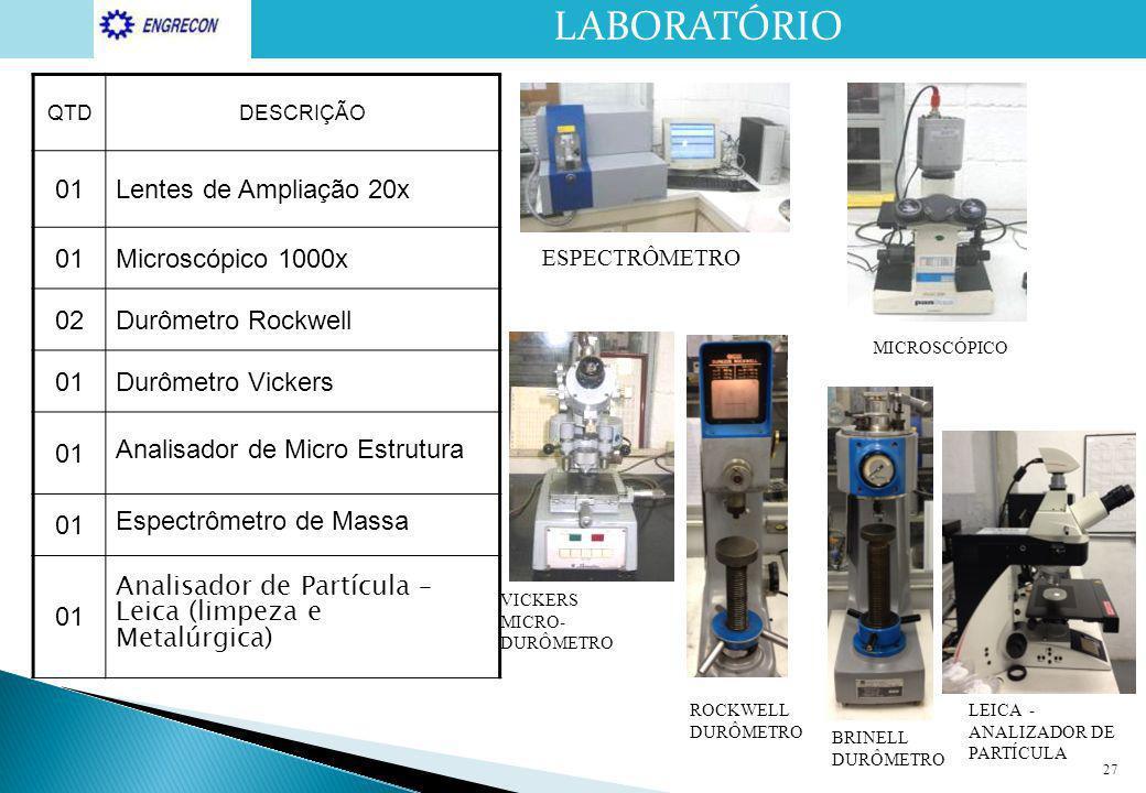 LABORATÓRIO 01 Lentes de Ampliação 20x Microscópico 1000x 02