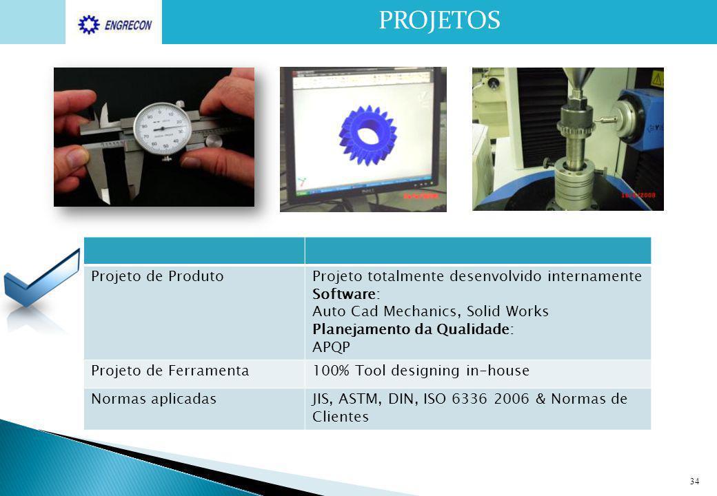 PROJETOS Projeto de Produto