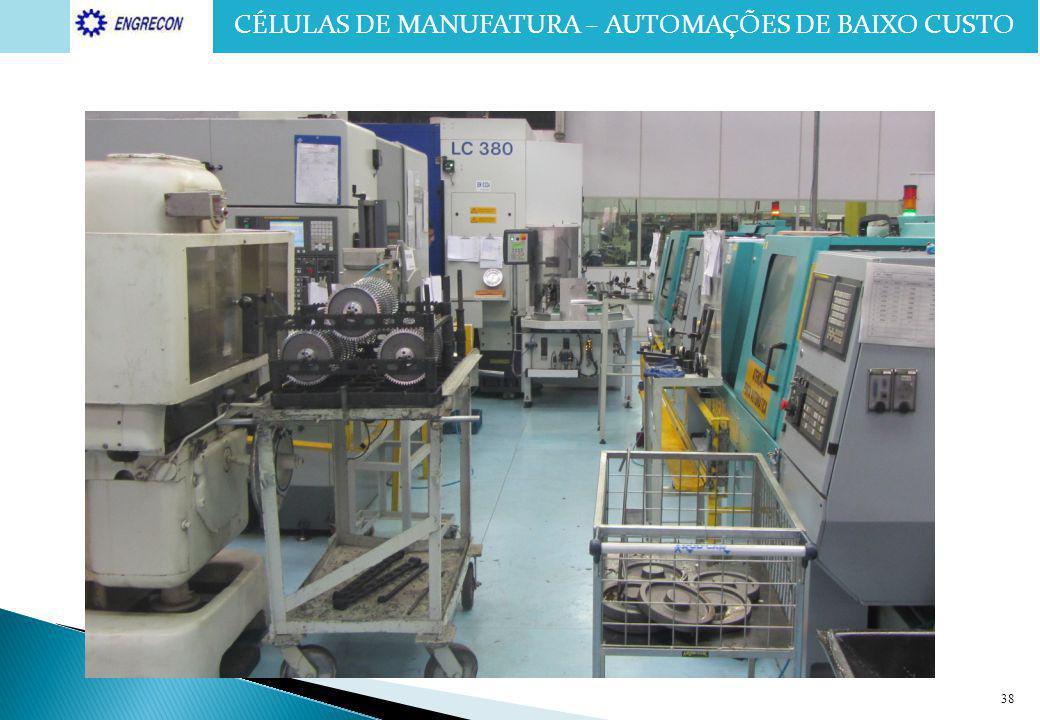 CÉLULAS DE MANUFATURA – AUTOMAÇÕES DE BAIXO CUSTO