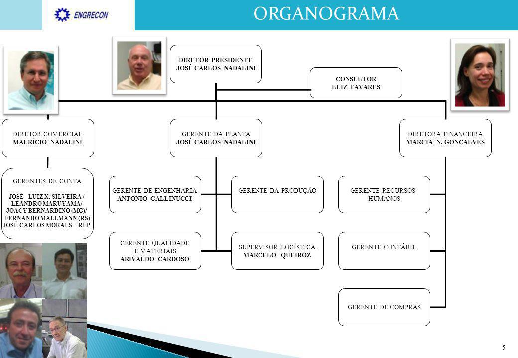 JOACY BERNARDINO (MG)/ FERNANDO MALLMANN (RS) JOSÉ CARLOS MORAES – REP