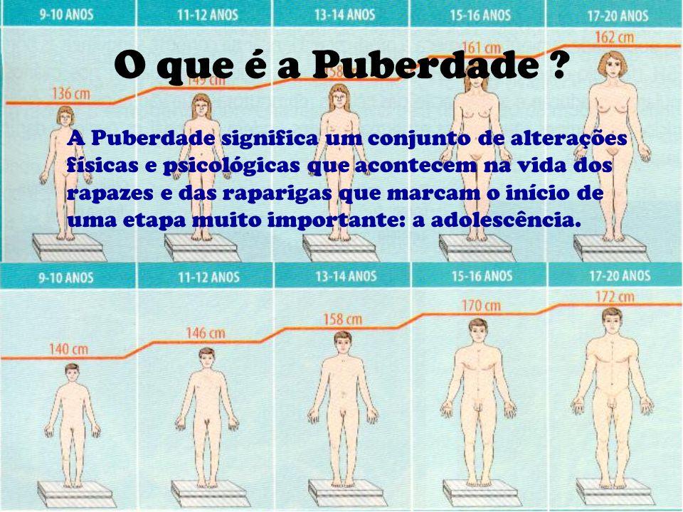 O que é a Puberdade