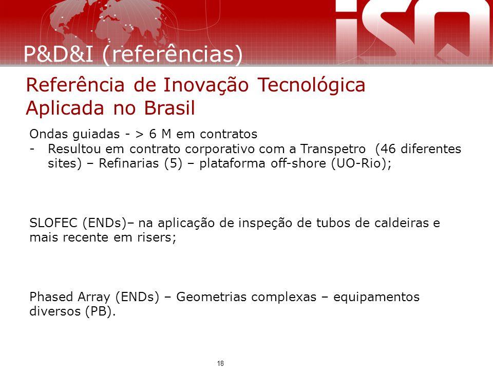 P&D&I (referências) Referência de Inovação Tecnológica Aplicada no Brasil. Ondas guiadas - > 6 M em contratos.