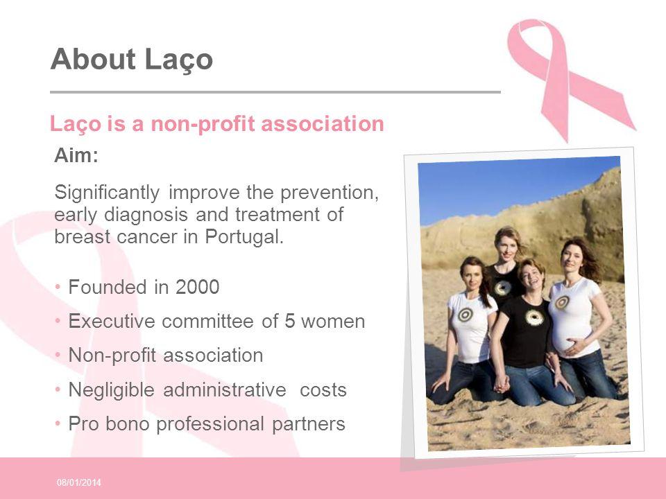 About Laço Laço is a non-profit association Aim: