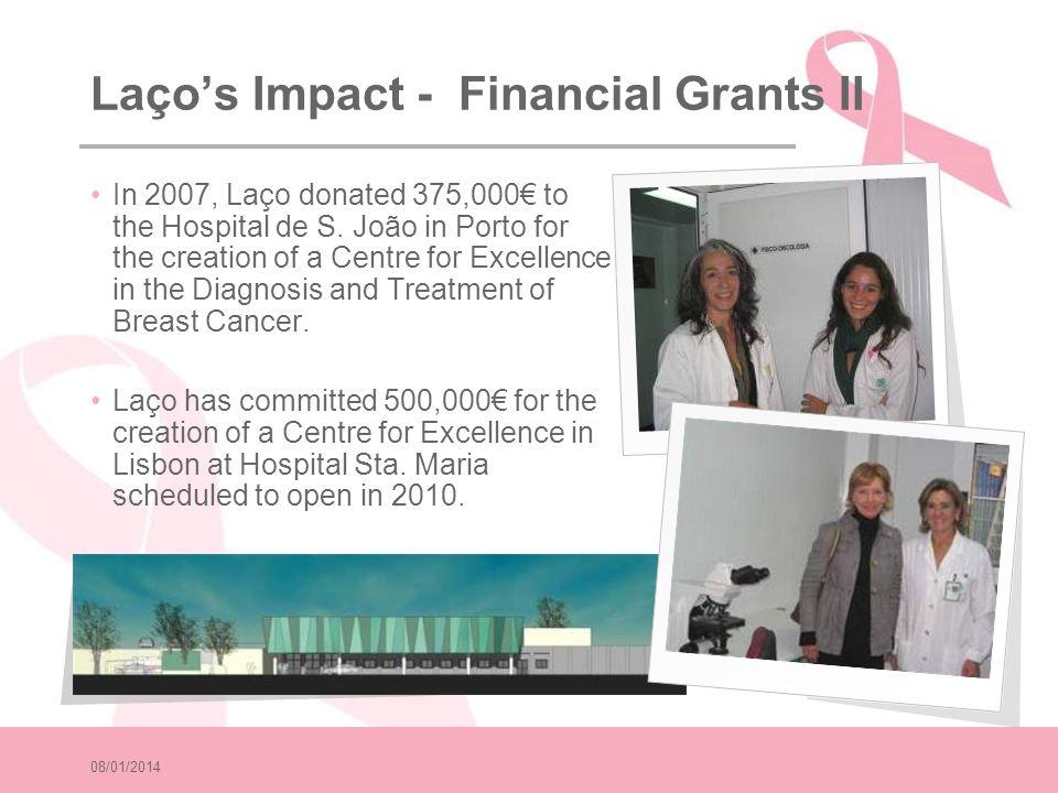 Laço's Impact - Financial Grants II