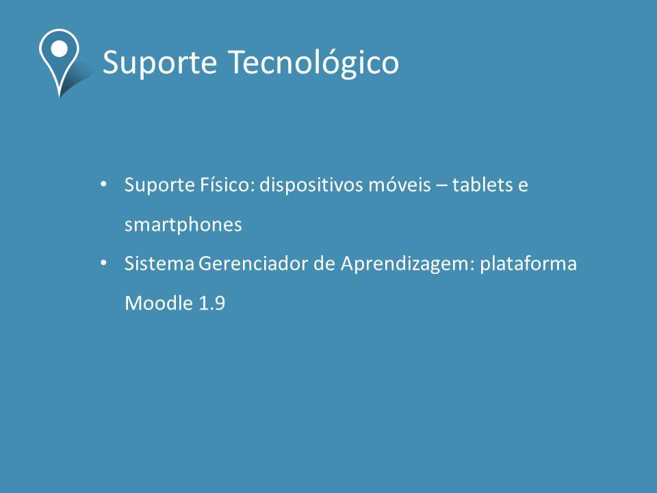 Suporte Tecnológico Suporte Físico: dispositivos móveis – tablets e smartphones.