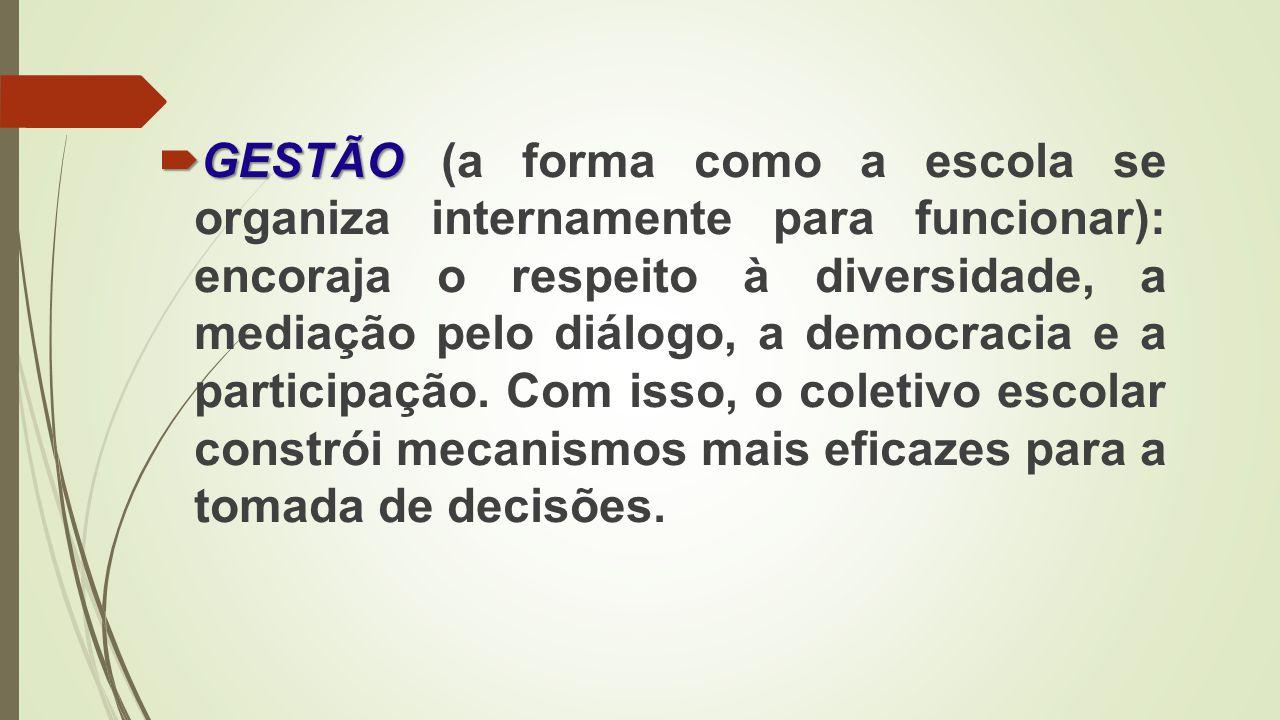 GESTÃO (a forma como a escola se organiza internamente para funcionar): encoraja o respeito à diversidade, a mediação pelo diálogo, a democracia e a participação.
