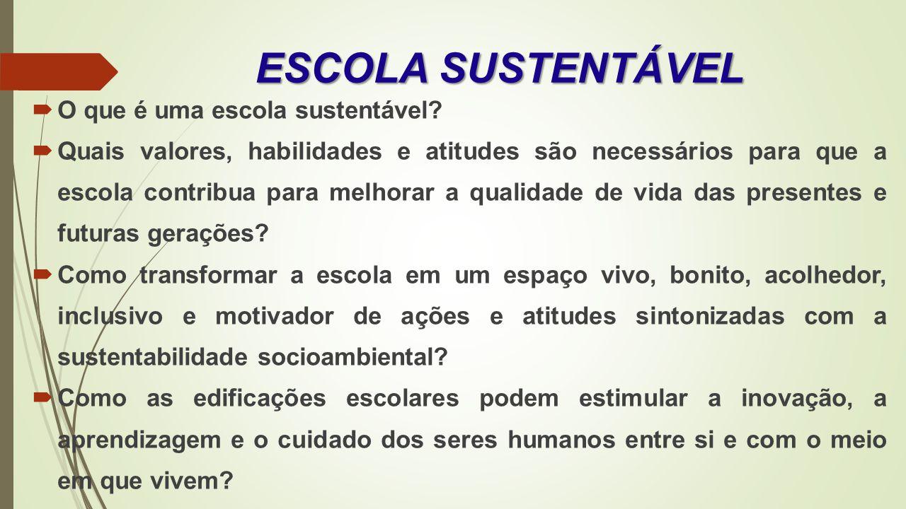 ESCOLA SUSTENTÁVEL O que é uma escola sustentável