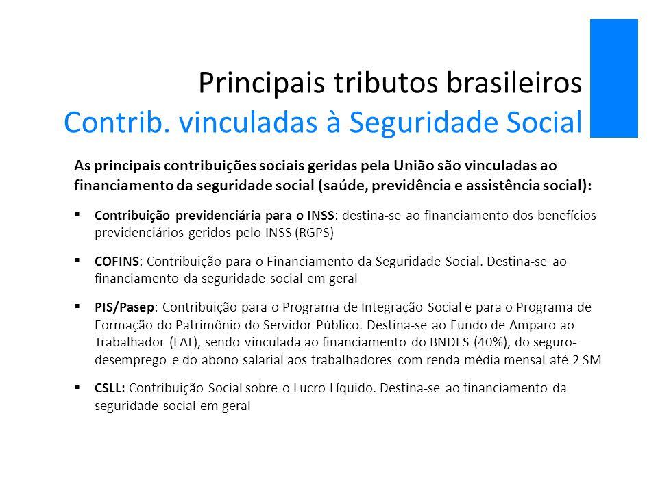Principais tributos brasileiros Contrib. vinculadas à Seguridade Social