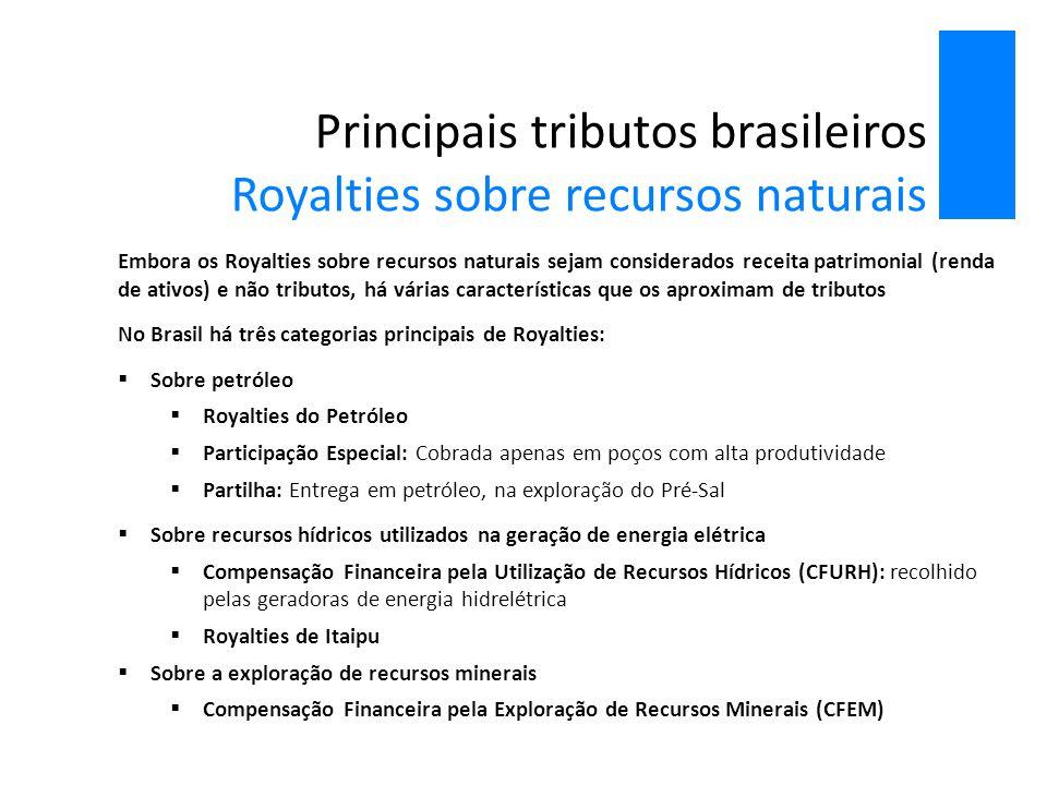 Principais tributos brasileiros Royalties sobre recursos naturais