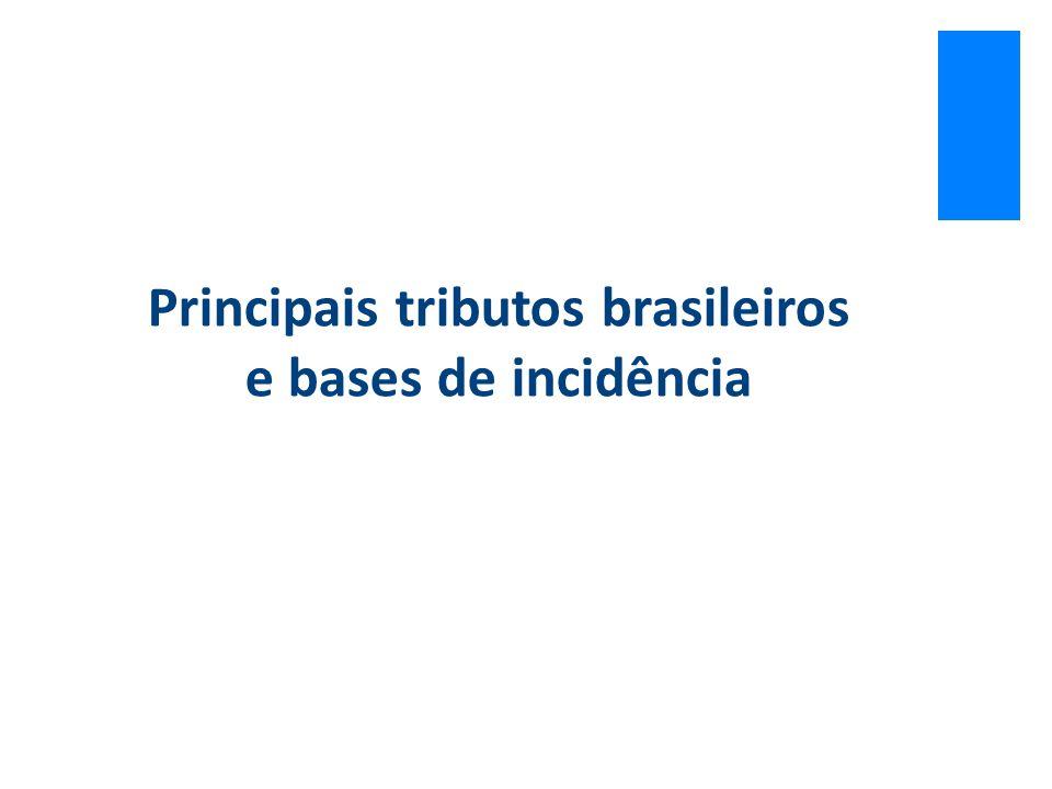 Principais tributos brasileiros e bases de incidência