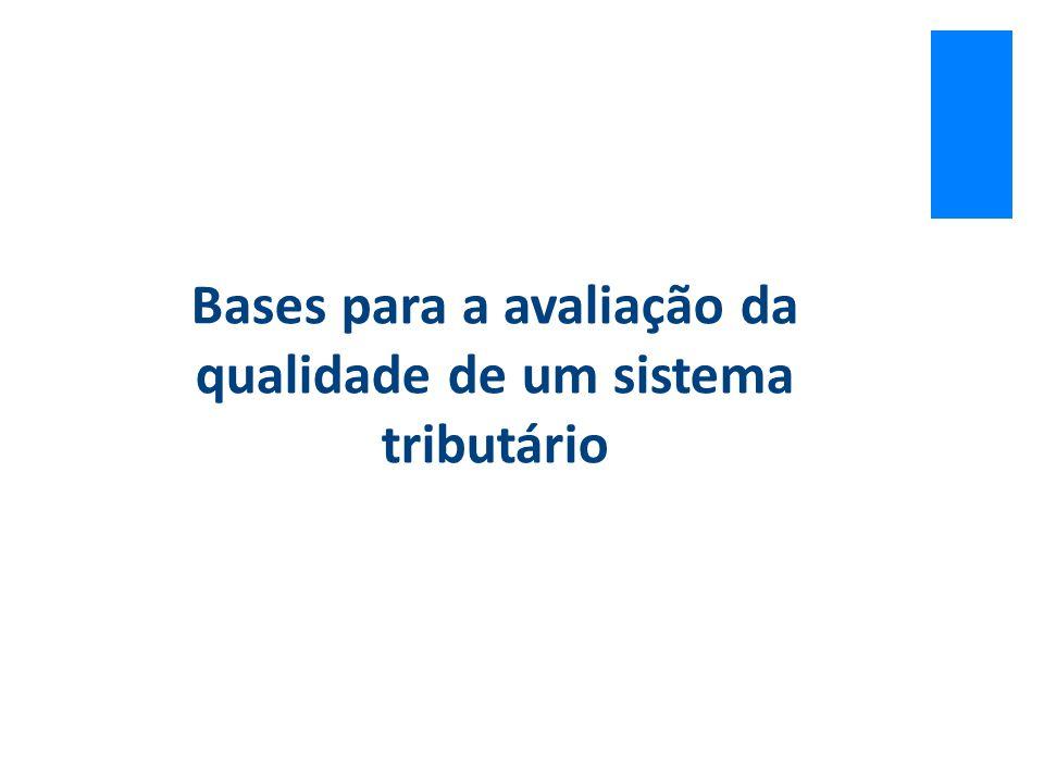 Bases para a avaliação da qualidade de um sistema tributário