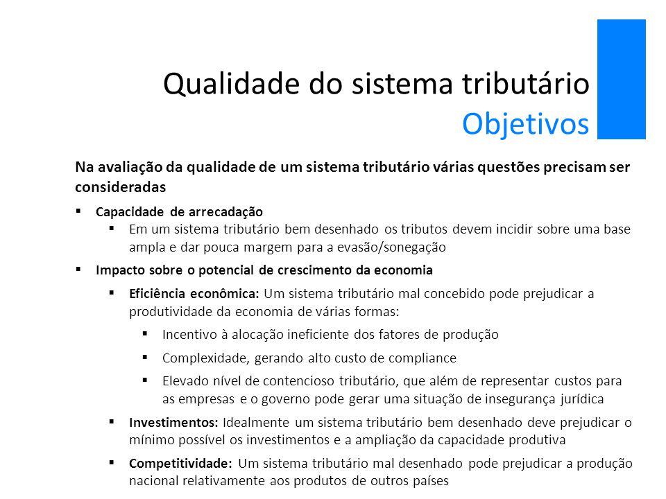 Qualidade do sistema tributário Objetivos