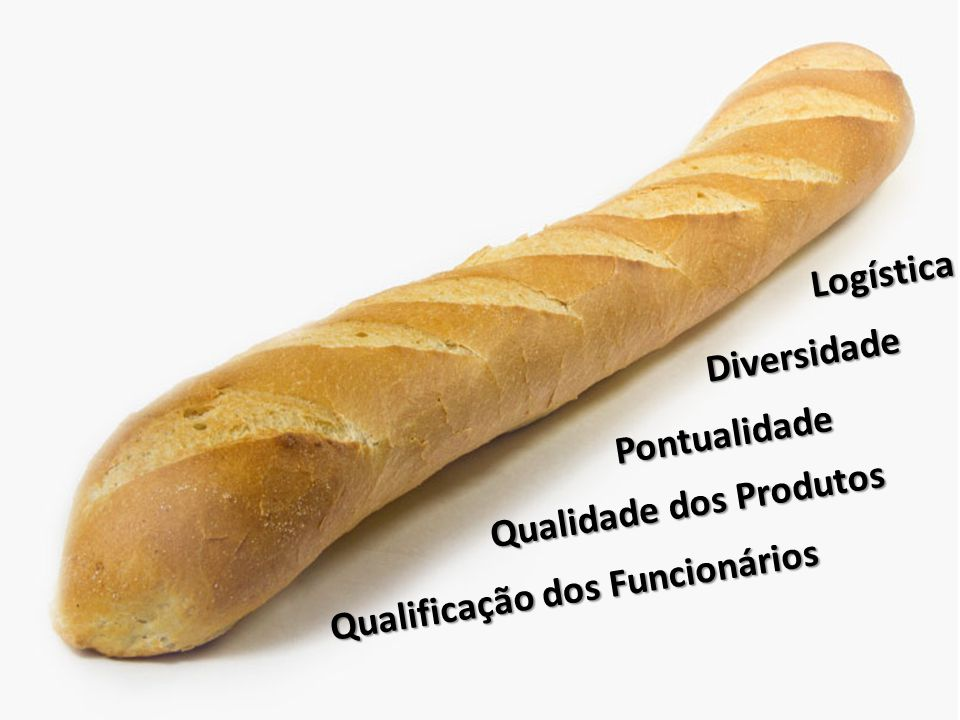 Logística Diversidade Pontualidade Qualidade dos Produtos Qualificação dos Funcionários