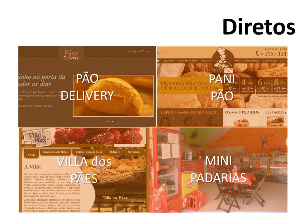 Diretos PÃO DELIVERY PANI PÃO VILLA dos PÃES MINI PADARIAS