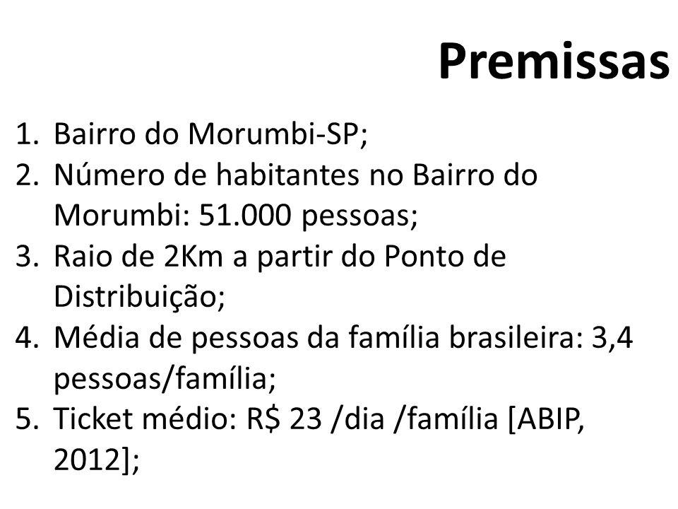 Premissas Bairro do Morumbi-SP;