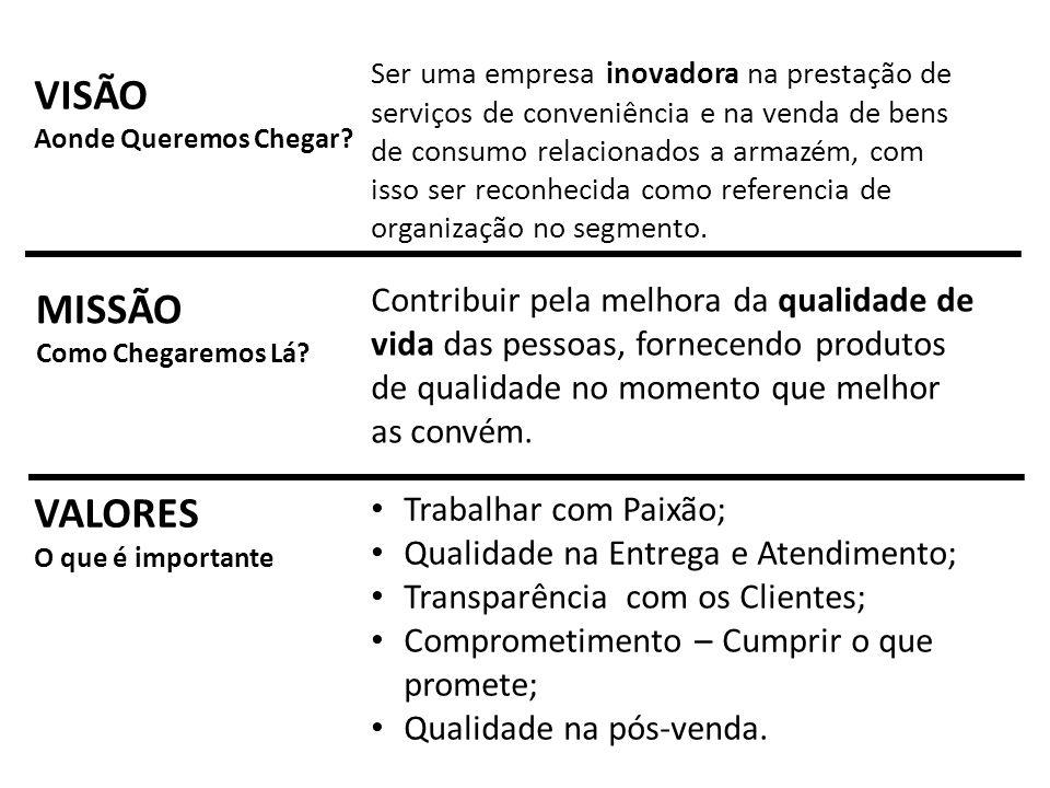 Ser uma empresa inovadora na prestação de serviços de conveniência e na venda de bens de consumo relacionados a armazém, com isso ser reconhecida como referencia de organização no segmento.