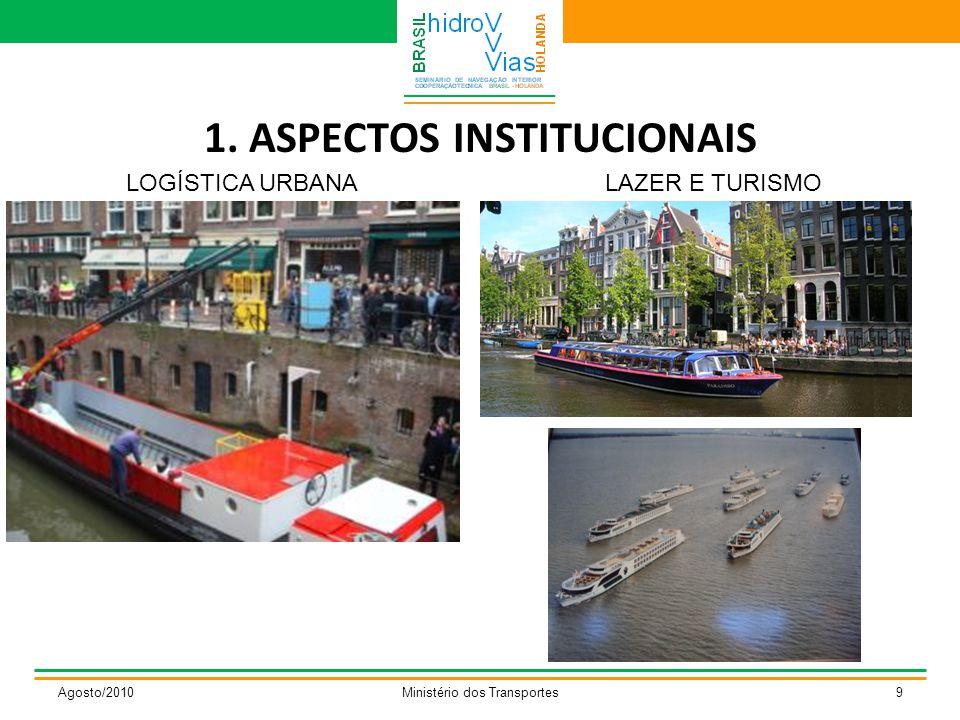 1. ASPECTOS INSTITUCIONAIS