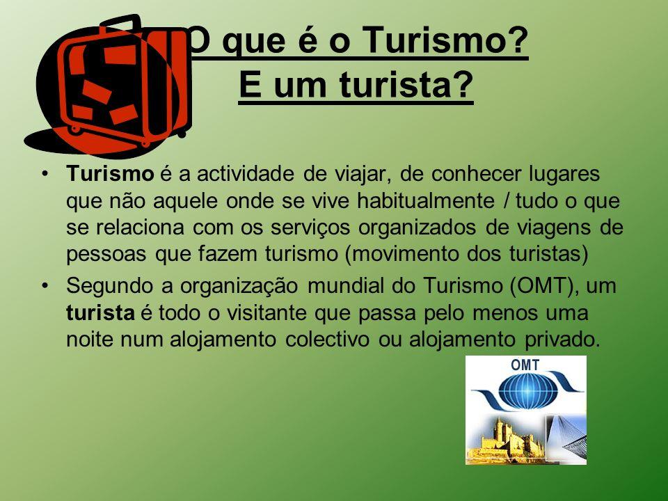 O que é o Turismo E um turista
