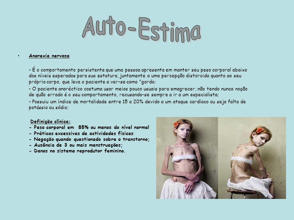 Auto-Estima Anorexia nervosa
