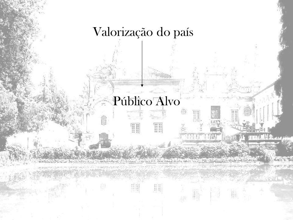 Valorização do país Público Alvo