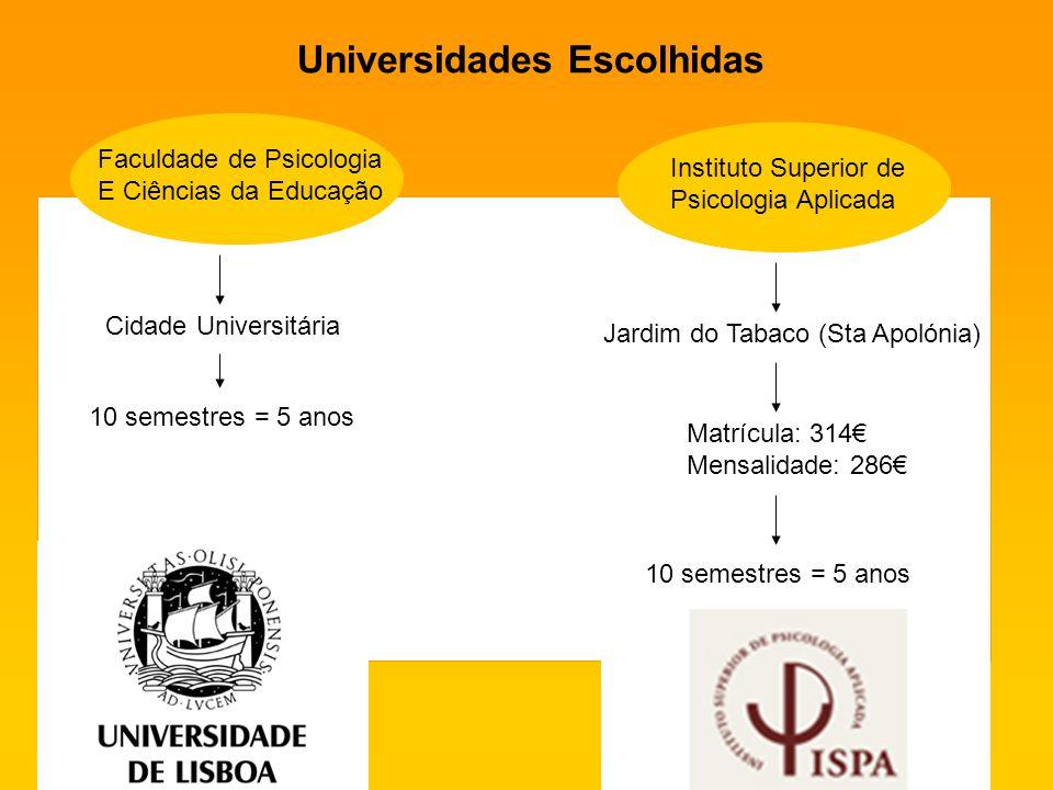 Universidades Escolhidas