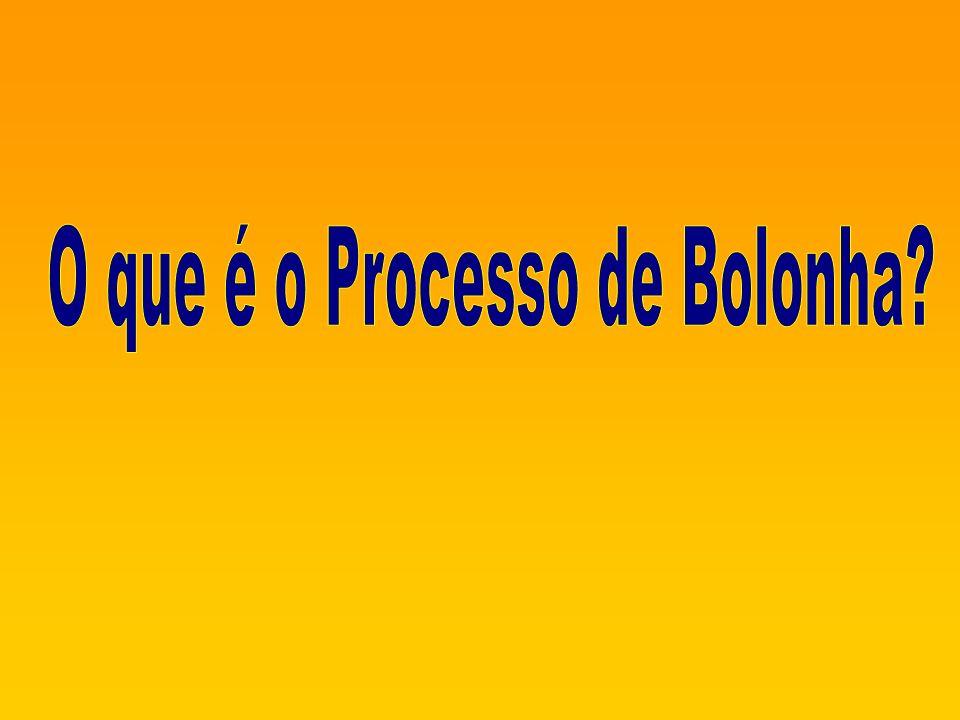 O que é o Processo de Bolonha