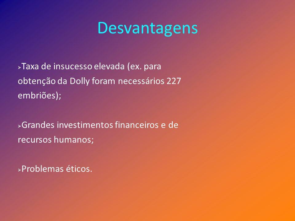 Desvantagens Taxa de insucesso elevada (ex. para